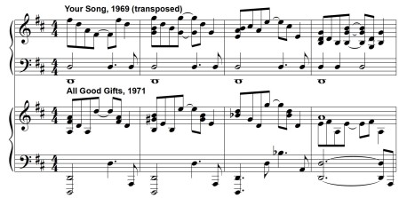All Good Gifts Your Song Comparison